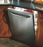 knowing how to choose a dishwasher